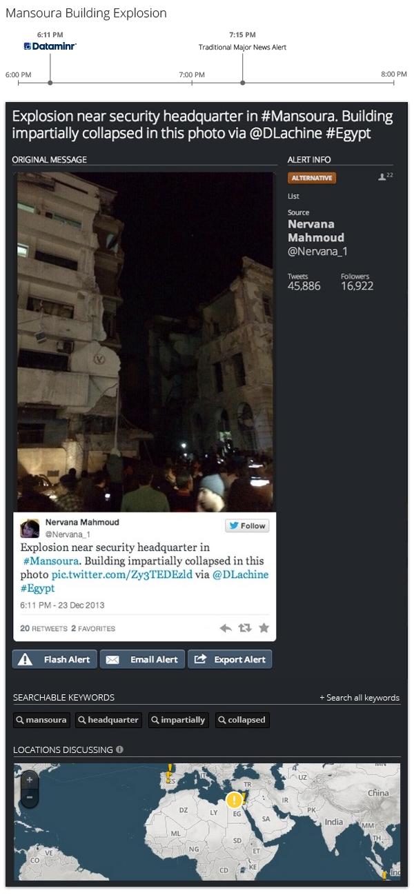 1_News_Mansoura